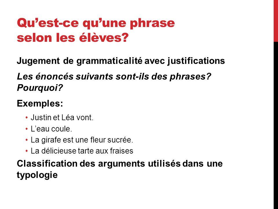 Qu'est-ce qu'une phrase selon les élèves? Jugement de grammaticalité avec justifications Les énoncés suivants sont-ils des phrases? Pourquoi? Exemples