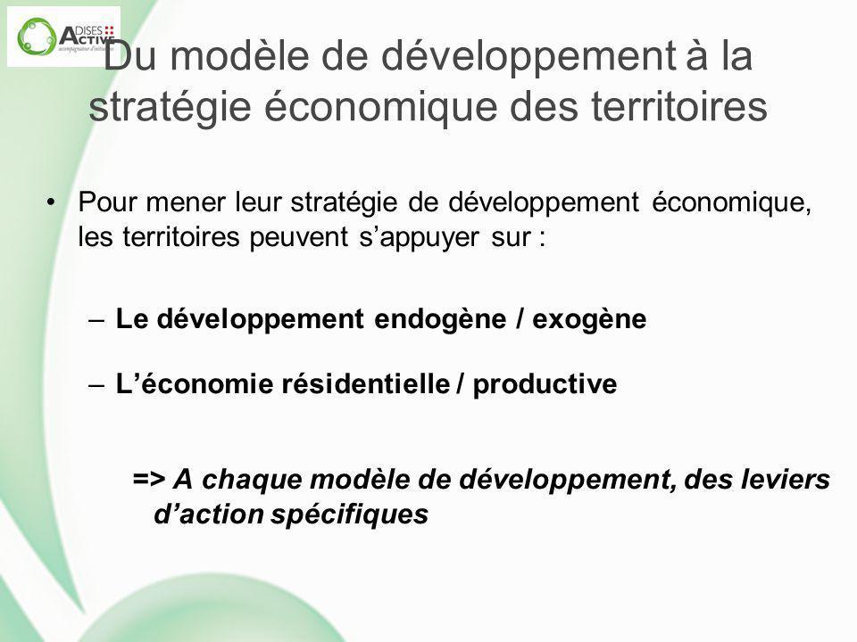 Du modèle de développement à la stratégie économique des territoires Pour mener leur stratégie de développement économique, les territoires peuvent s'