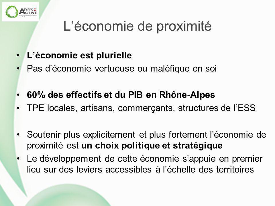 L'économie de proximité L'économie est plurielle Pas d'économie vertueuse ou maléfique en soi 60% des effectifs et du PIB en Rhône-Alpes TPE locales,