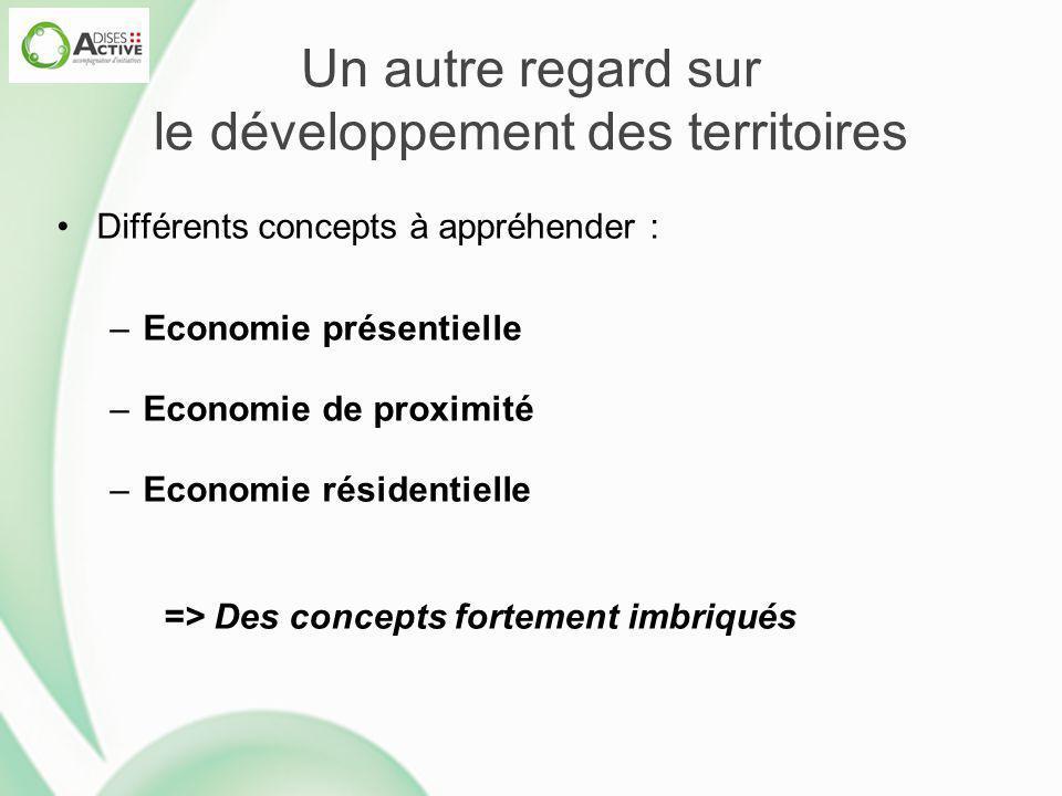 Un autre regard sur le développement des territoires Différents concepts à appréhender : –Economie présentielle –Economie de proximité –Economie résid