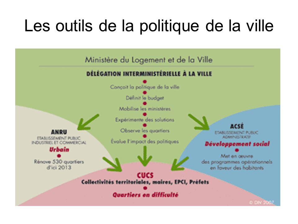 L'ACSE L'Agence nationale pour la cohésion sociale et l'égalité des chances L'outil majeur des politiques d'intégration de l'Etat