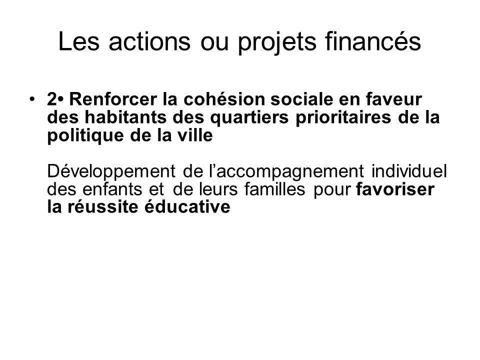 Les actions ou projets financés 2 Renforcer la cohésion sociale en faveur des habitants des quartiers prioritaires de la politique de la ville Dévelop