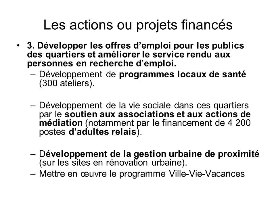 Les actions ou projets financés 3. Développer les offres d'emploi pour les publics des quartiers et améliorer le service rendu aux personnes en recher