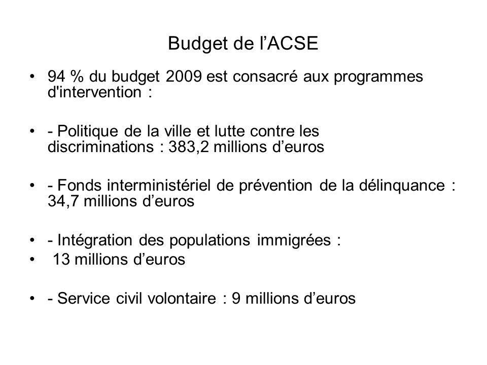 Budget de l'ACSE 94 % du budget 2009 est consacré aux programmes d'intervention : - Politique de la ville et lutte contre les discriminations : 383,2