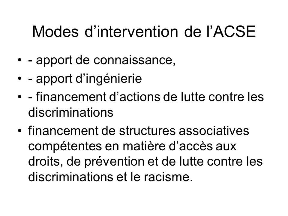 Modes d'intervention de l'ACSE - apport de connaissance, - apport d'ingénierie - financement d'actions de lutte contre les discriminations financement