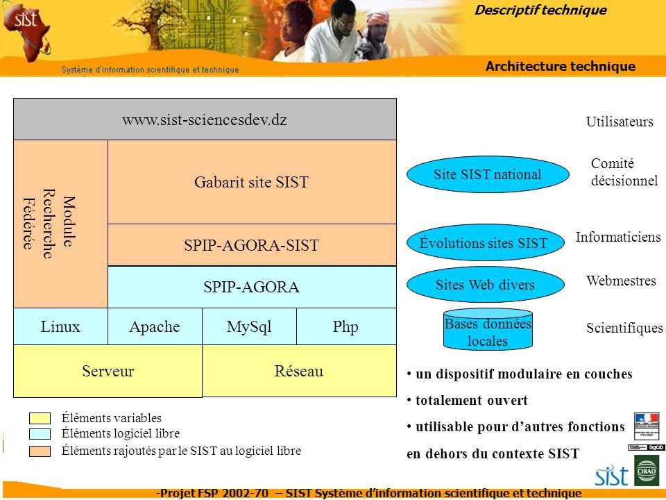 -Projet FSP 2002-70 – SIST Système d'information scientifique et technique Linux Module Recherche Fédérée SPIP-AGORA-SIST Serveur Réseau SPIP-AGORA un