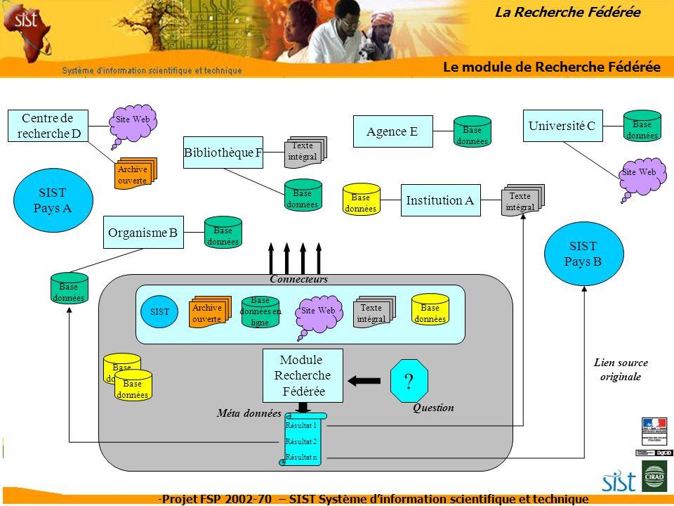 -Projet FSP 2002-70 – SIST Système d'information scientifique et technique SIST Pays A Organisme B Agence E Université C Centre de recherche D Bibliot