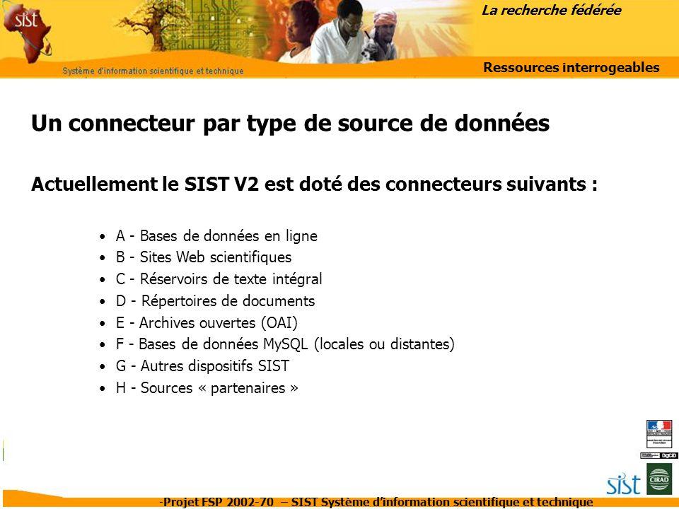 -Projet FSP 2002-70 – SIST Système d'information scientifique et technique La recherche fédérée Ressources interrogeables Un connecteur par type de so