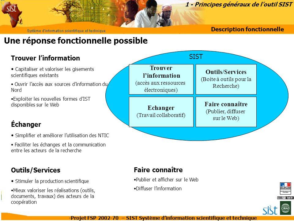 -Projet FSP 2002-70 – SIST Système d'information scientifique et technique 1 - Principes généraux de l'outil SIST Description fonctionnelle Trouver l'