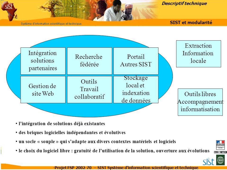 -Projet FSP 2002-70 – SIST Système d'information scientifique et technique Intégration solutions partenaires Recherche fédérée Portail Autres SIST Ges