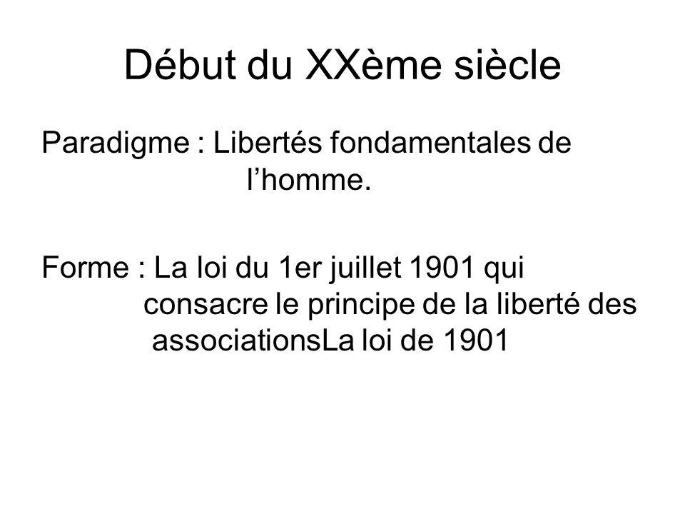 Début du XXème siècle Paradigme : Libertés fondamentales de l'homme.