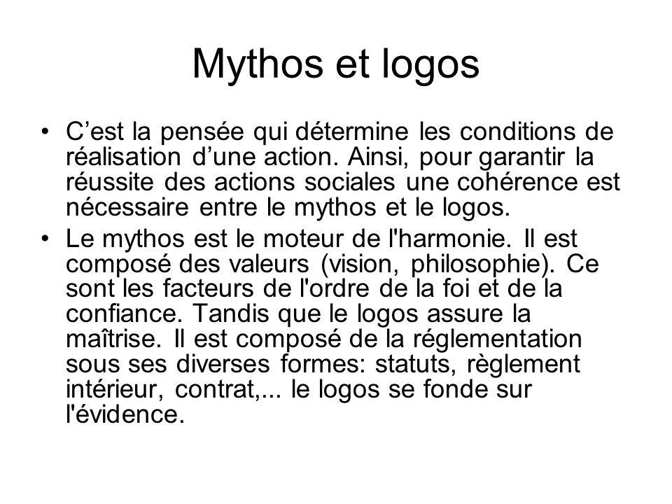 Mythos et logos C'est la pensée qui détermine les conditions de réalisation d'une action.
