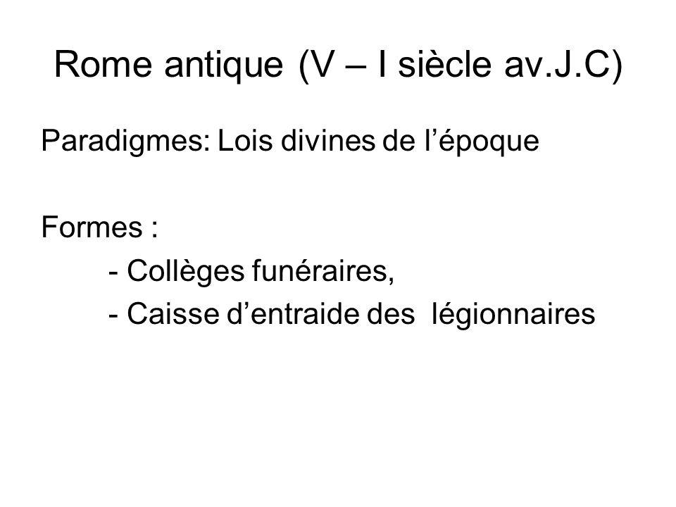 Rome antique (V – I siècle av.J.C) Paradigmes: Lois divines de l'époque Formes : - Collèges funéraires, - Caisse d'entraide des légionnaires