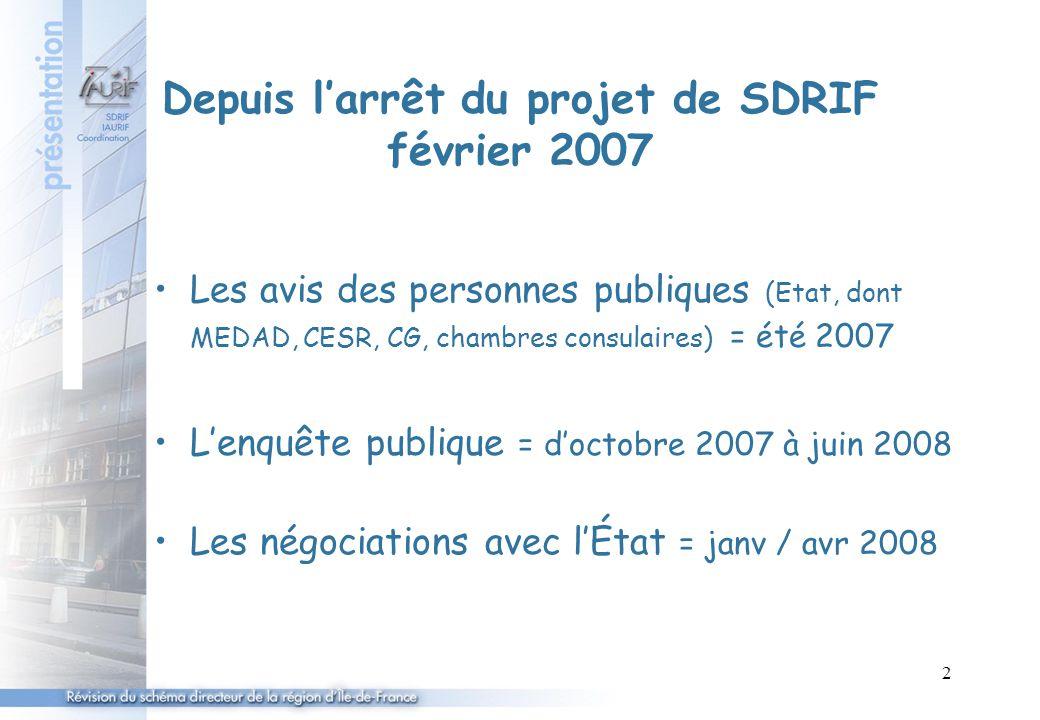 2 Depuis l'arrêt du projet de SDRIF février 2007 Les avis des personnes publiques (Etat, dont MEDAD, CESR, CG, chambres consulaires) = été 2007 L'enqu