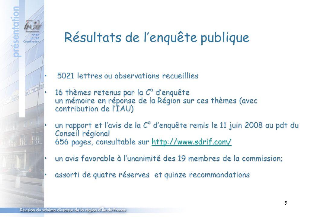 5 Résultats de l'enquête publique 5021 lettres ou observations recueillies 5021 lettres ou observations recueillies 16 thèmes retenus par la C° d'enqu