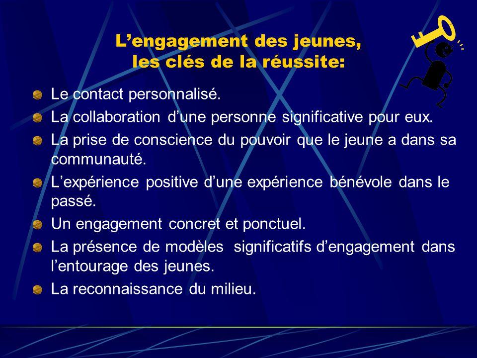 L'engagement des jeunes, les clés de la réussite: Le contact personnalisé.