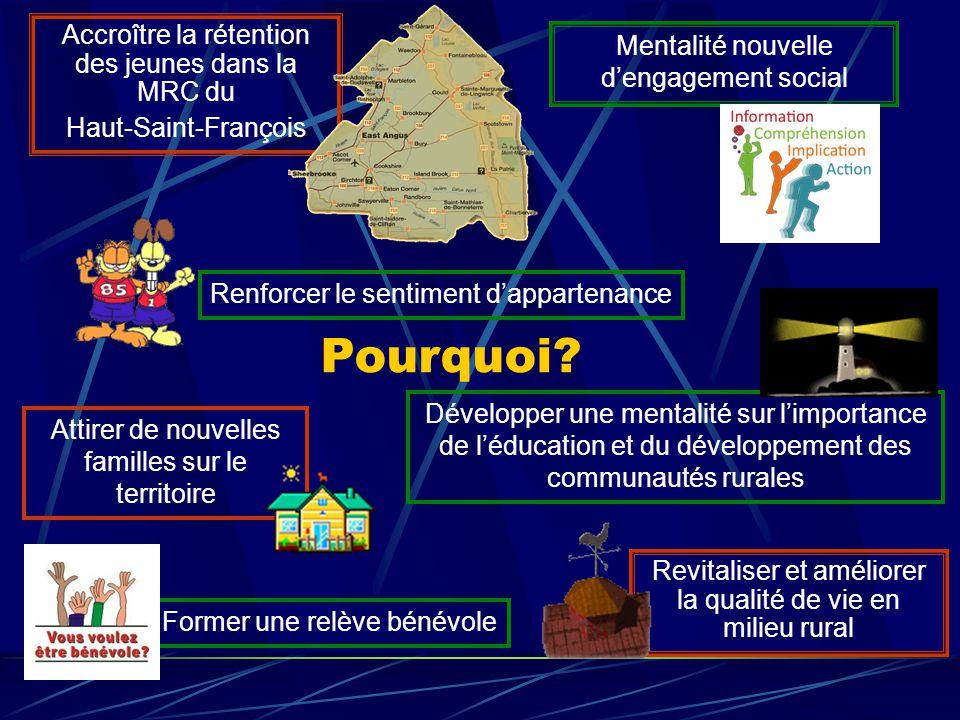 Pourquoi? Renforcer le sentiment d'appartenance Accroître la rétention des jeunes dans la MRC du Haut-Saint-François Mentalité nouvelle d'engagement s