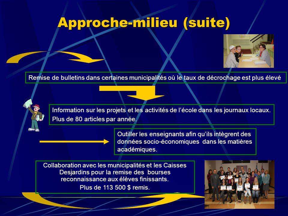 Approche-milieu (suite) Collaboration avec les municipalités et les Caisses Desjardins pour la remise des bourses reconnaissance aux élèves finissants.