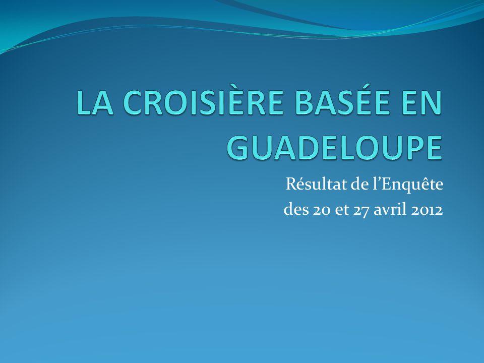 Résultat de l'Enquête des 20 et 27 avril 2012