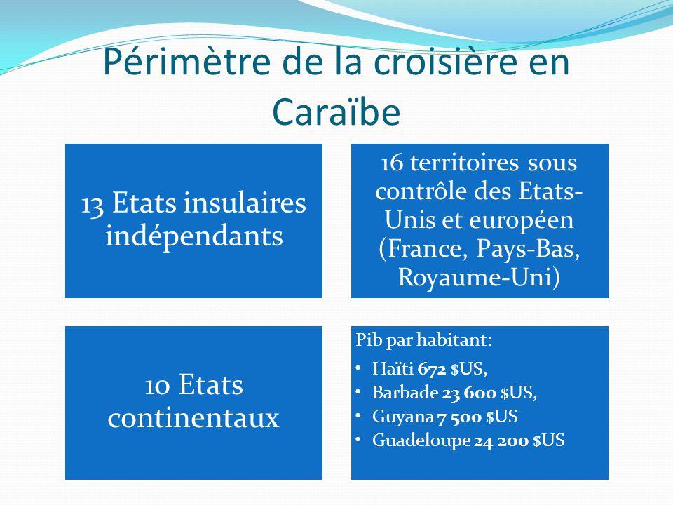 Estimation des ressources dépensées par les croisiéristes (échantillon) Total clients débarqua nt (100%) Clients ayant consomm é (19%) Dépense moyenne en cadeaux (€) Dépense moyenne en restaurati on (€) Dépenses moyenne en excursion s (€) Dépenses totales (€) 20122087396 (a)130 (b)100 (c)192 (d)i (axb)(axc)(axd) Total dépense s (i) 51 54939 65376 134 167 336