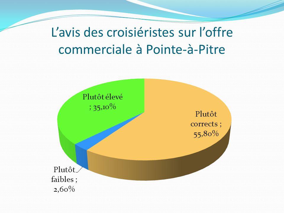 L'avis des croisiéristes sur l'offre commerciale à Pointe-à-Pitre