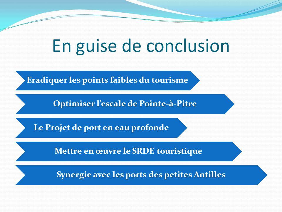 En guise de conclusion Eradiquer les points faibles du tourisme Optimiser l'escale de Pointe-à-Pitre Le Projet de port en eau profonde Mettre en œuvre le SRDE touristique Synergie avec les ports des petites Antilles