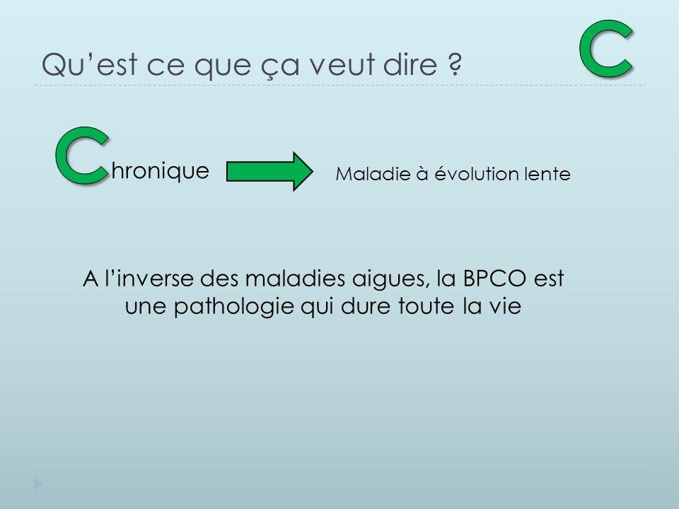 Qu'est ce que ça veut dire ? hronique Maladie à évolution lente A l'inverse des maladies aigues, la BPCO est une pathologie qui dure toute la vie