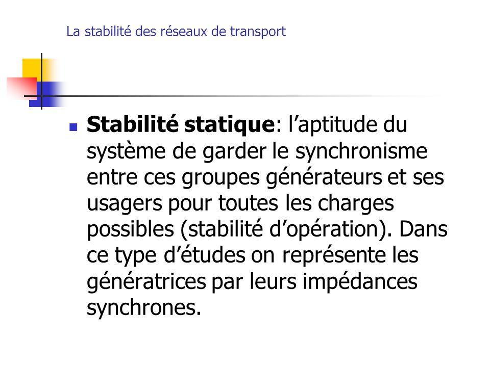 La stabilité des réseaux de transport Stabilité statique: l'aptitude du système de garder le synchronisme entre ces groupes générateurs et ses usagers
