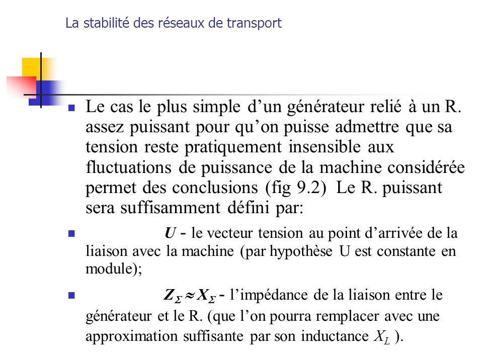 La stabilité des réseaux de transport Le cas le plus simple d'un générateur relié à un R. assez puissant pour qu'on puisse admettre que sa tension res