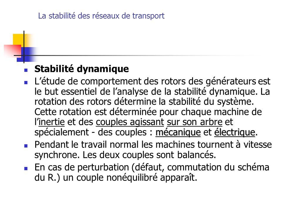 La stabilité des réseaux de transport Stabilité dynamique mécaniqueélectrique L'étude de comportement des rotors des générateurs est le but essentiel