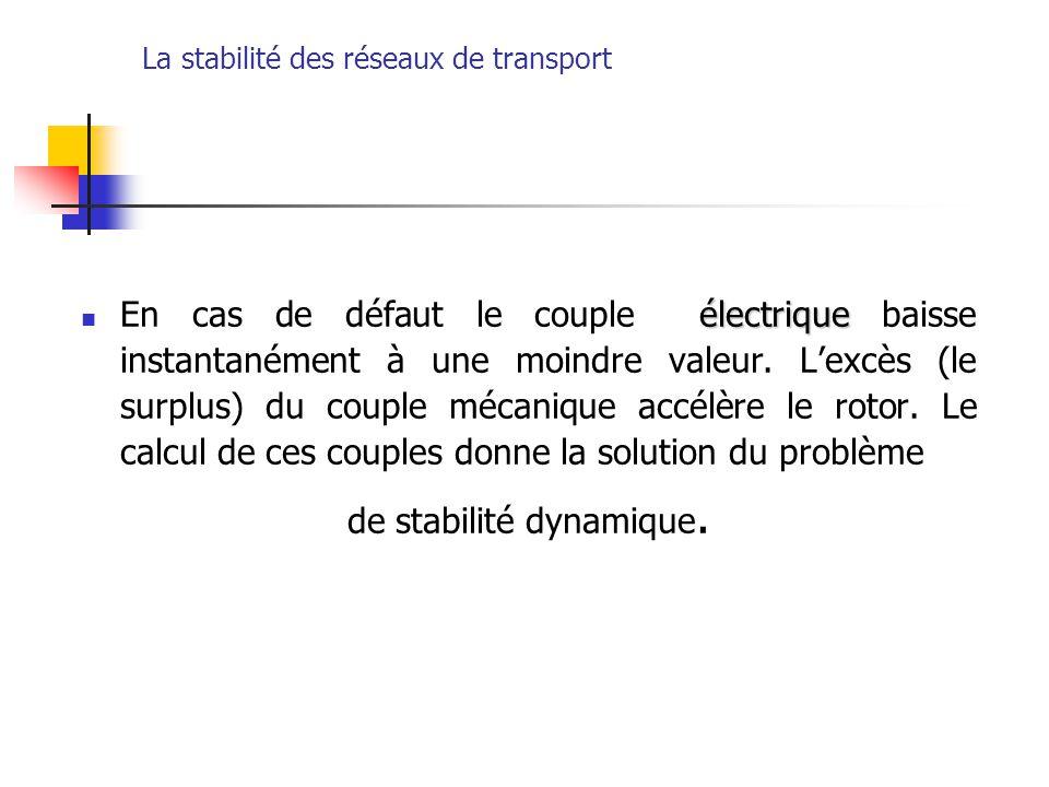La stabilité des réseaux de transport électrique En cas de défaut le couple électrique baisse instantanément à une moindre valeur. L'excès (le surplus