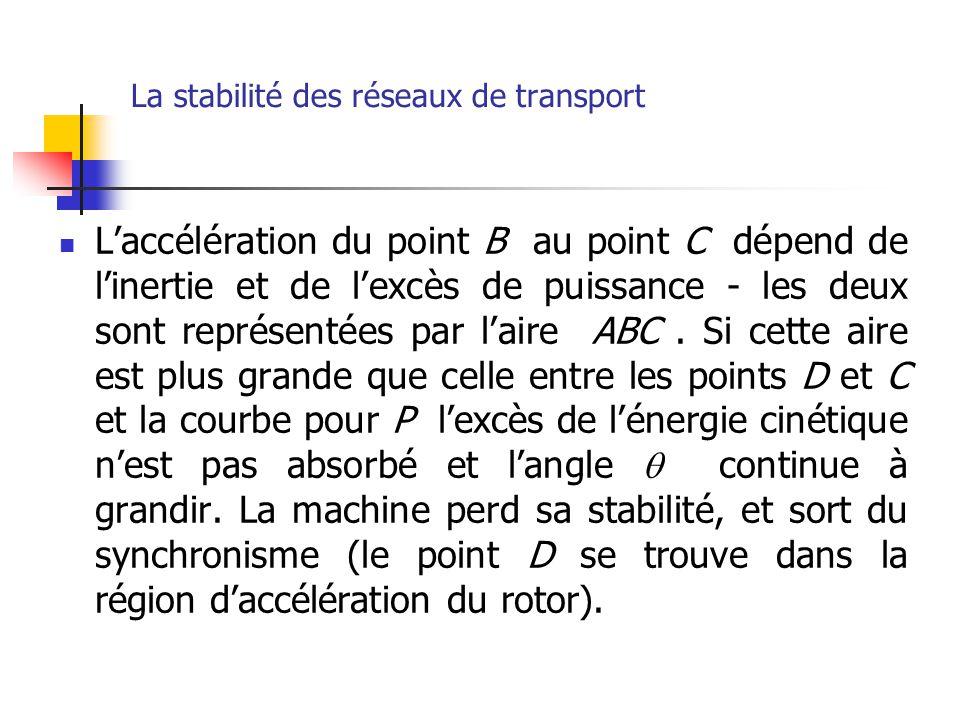 La stabilité des réseaux de transport L'accélération du point B au point C dépend de l'inertie et de l'excès de puissance - les deux sont représentées