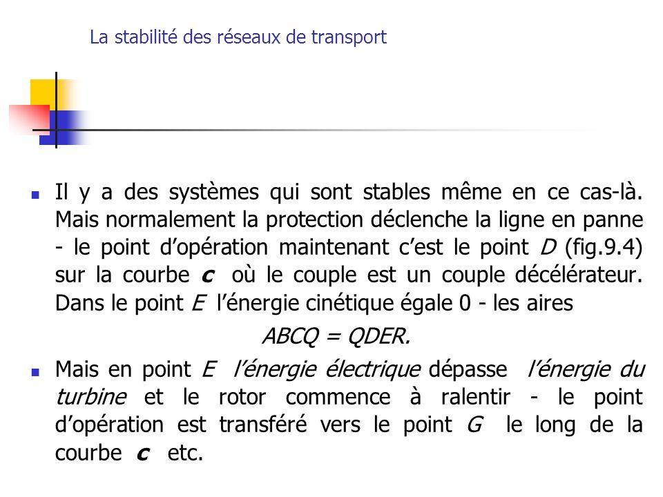 La stabilité des réseaux de transport Il y a des systèmes qui sont stables même en ce cas-là. Mais normalement la protection déclenche la ligne en pan