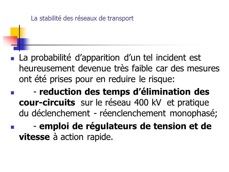 La stabilité des réseaux de transport La probabilité d'apparition d'un tel incident est heureusement devenue très faible car des mesures ont été prise