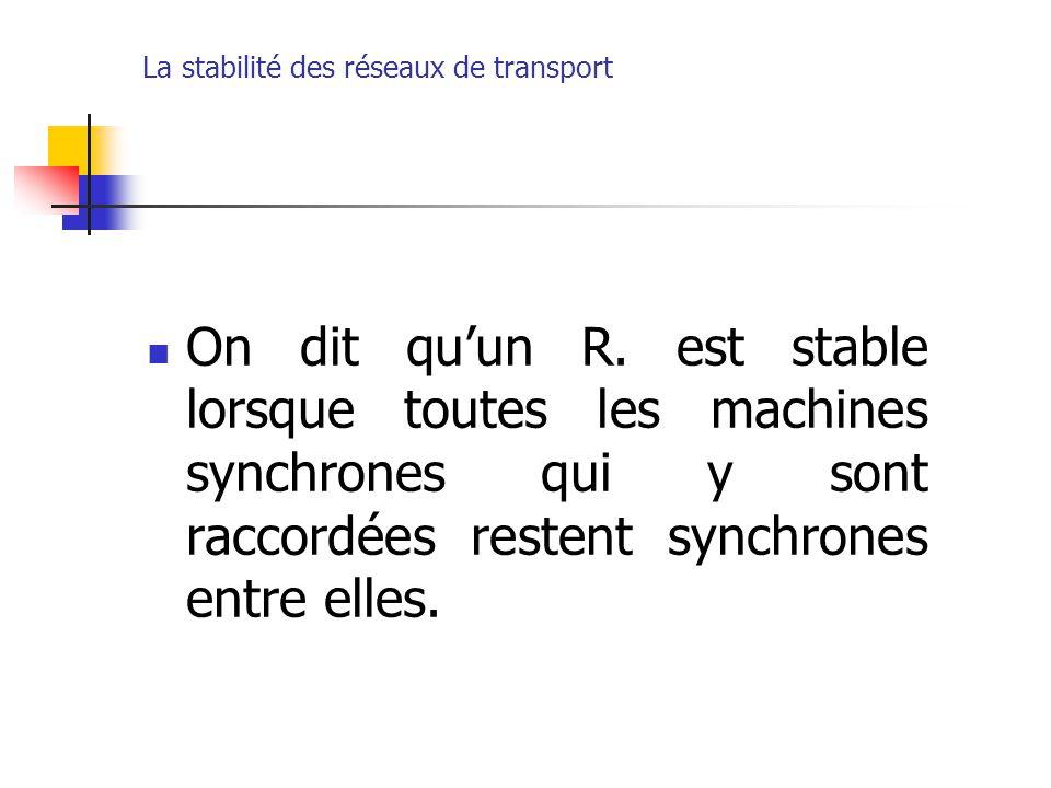 La stabilité des réseaux de transport On dit qu'un R. est stable lorsque toutes les machines synchrones qui y sont raccordées restent synchrones entre