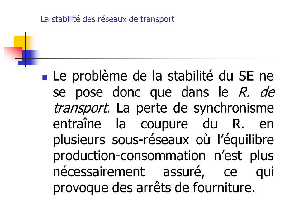 La stabilité des réseaux de transport Le problème de la stabilité du SE ne se pose donc que dans le R. de transport. La perte de synchronisme entraîne
