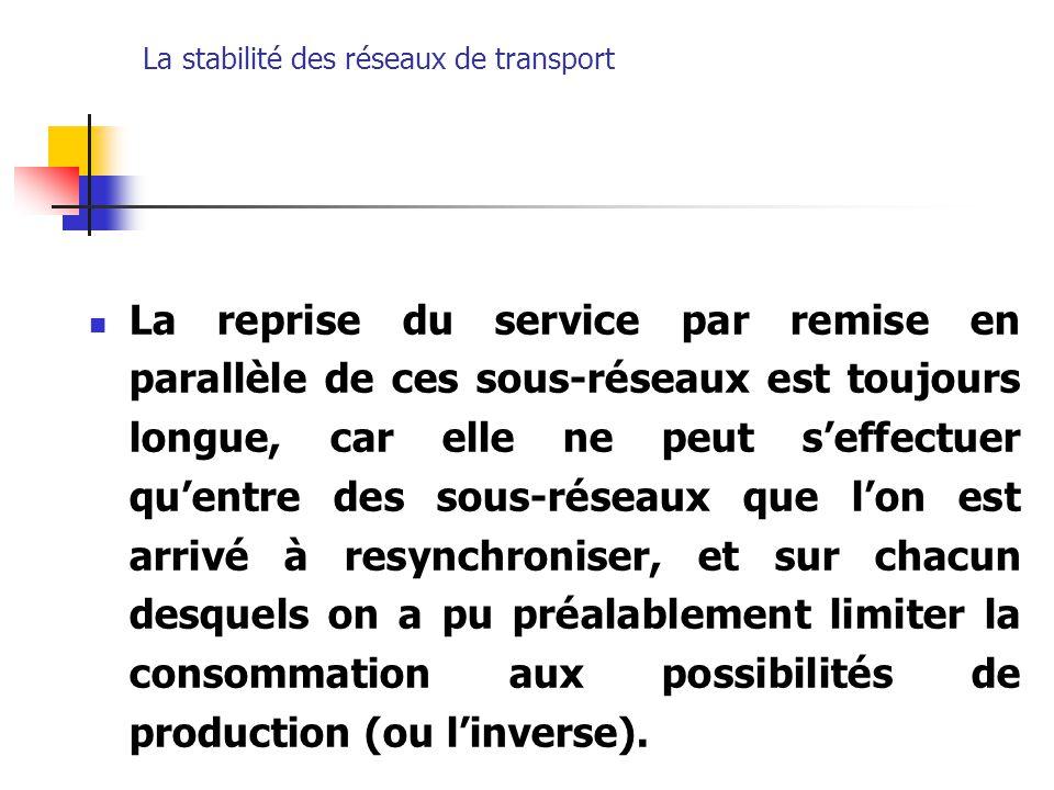 La stabilité des réseaux de transport La reprise du service par remise en parallèle de ces sous-réseaux est toujours longue, car elle ne peut s'effect