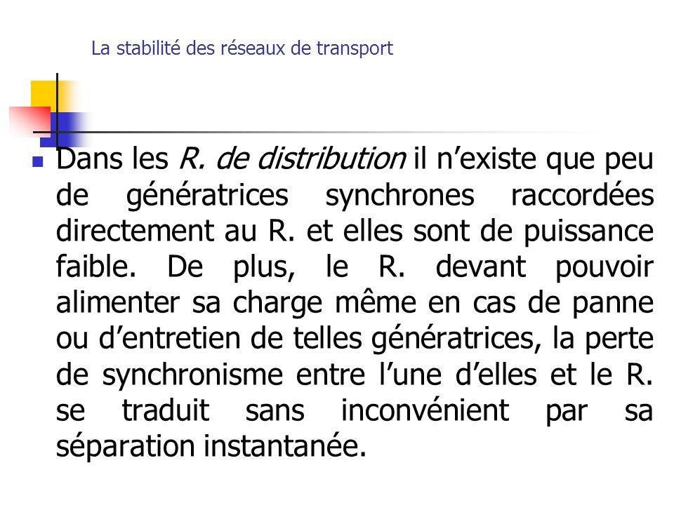 La stabilité des réseaux de transport Dans les R. de distribution il n'existe que peu de génératrices synchrones raccordées directement au R. et elles