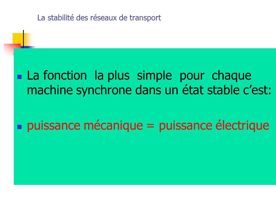 La stabilité des réseaux de transport La fonction la plus simple pour chaque machine synchrone dans un état stable c'est: puissance mécanique = puissa