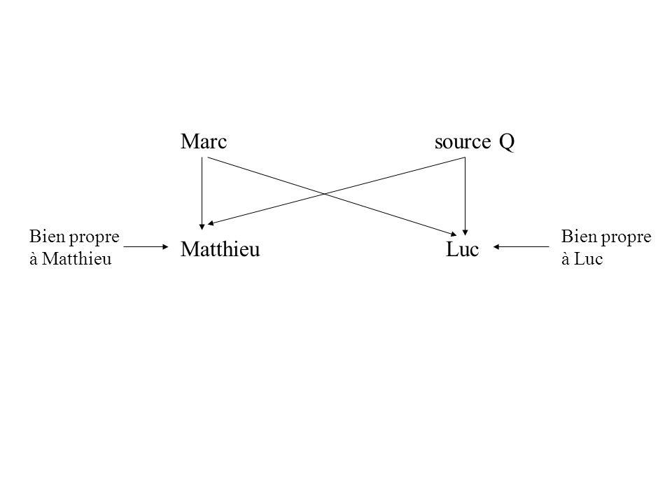Marc source Q Matthieu Luc Bien propre à Matthieu Bien propre à Luc