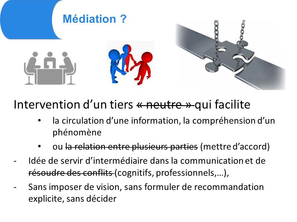 Médiation .