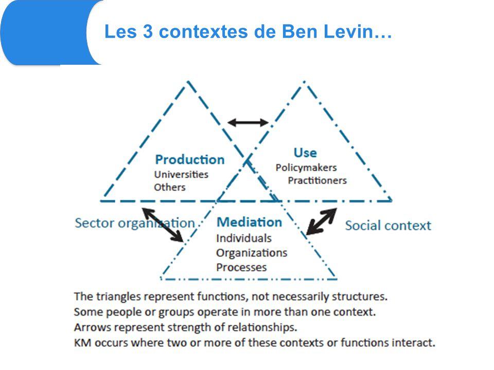 Les 3 contextes de Ben Levin…