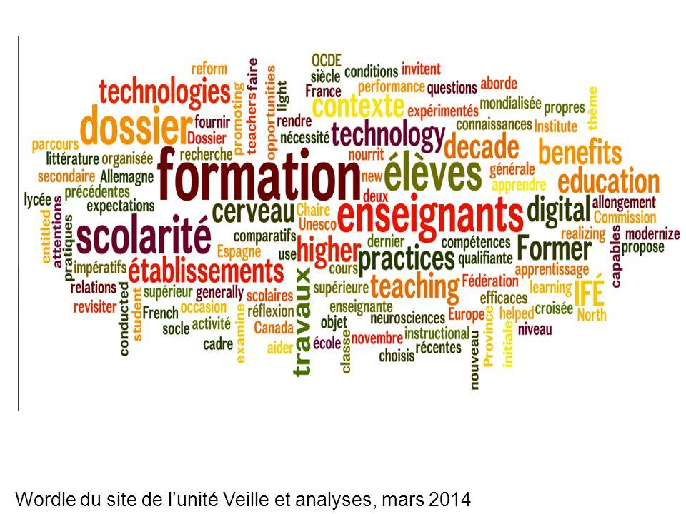 Wordle du site de l'unité Veille et analyses, mars 2014