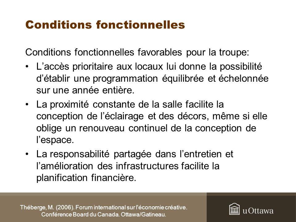Théberge, M.(2006). Forum international sur l économie créative.