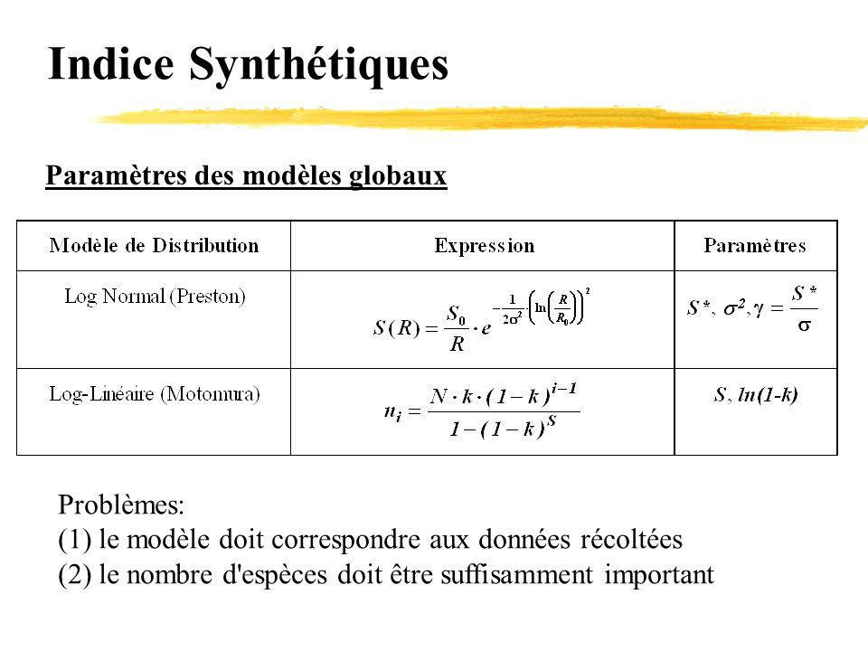 Indice Synthétiques Paramètres des modèles globaux Problèmes: (1) le modèle doit correspondre aux données récoltées (2) le nombre d'espèces doit être