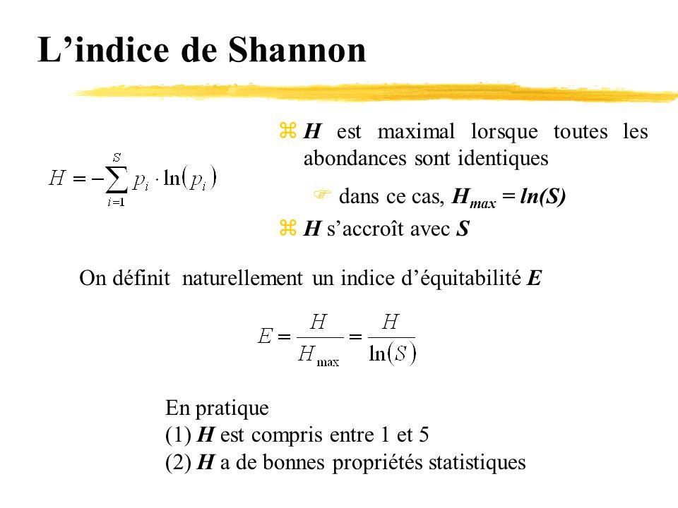 L'indice de Shannon zH est maximal lorsque toutes les abondances sont identiques  dans ce cas, H max = ln(S) zH s'accroît avec S On définit naturelle