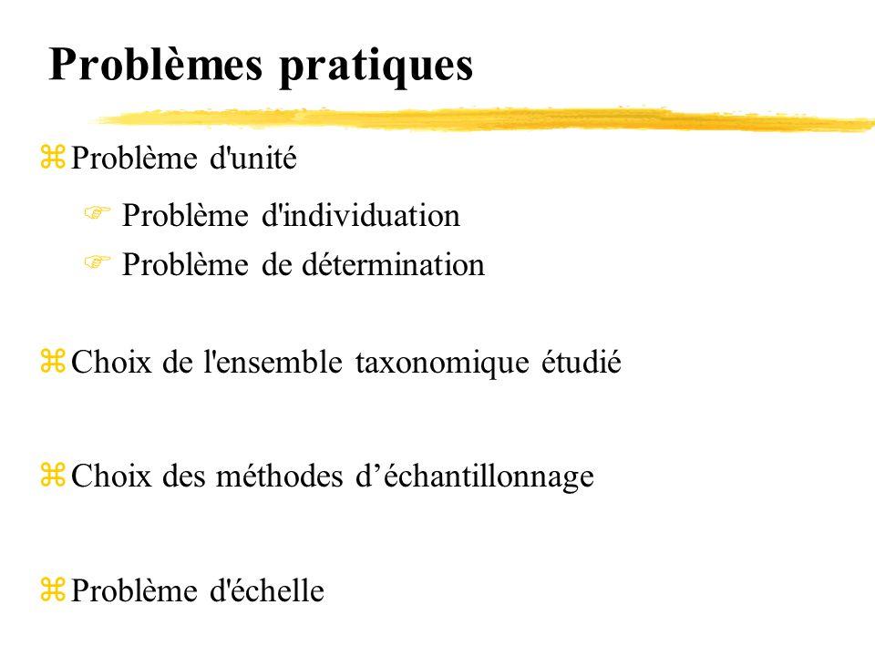 Problèmes pratiques zProblème d'unité  Problème d'individuation  Problème de détermination zChoix de l'ensemble taxonomique étudié zChoix des méthod