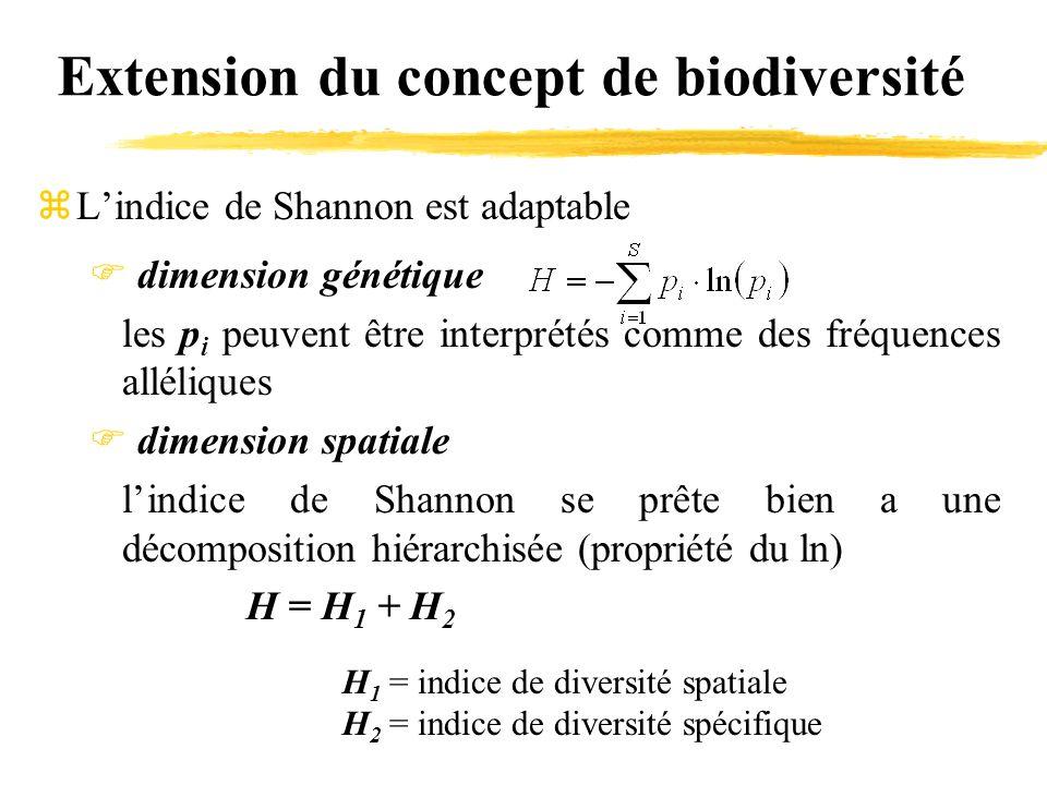 Extension du concept de biodiversité zL'indice de Shannon est adaptable  dimension génétique les p i peuvent être interprétés comme des fréquences al