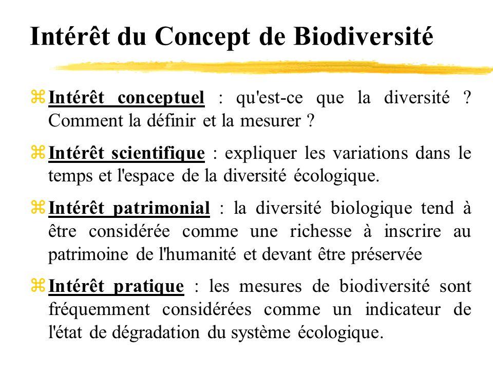 Intérêt du Concept de Biodiversité zIntérêt conceptuel : qu'est-ce que la diversité ? Comment la définir et la mesurer ? zIntérêt scientifique : expli