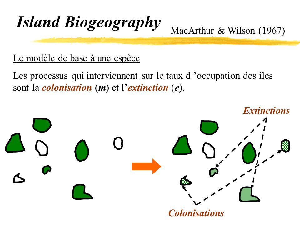 Island Biogeography MacArthur & Wilson (1967) Le modèle de base à une espèce Les processus qui interviennent sur le taux d 'occupation des îles sont l
